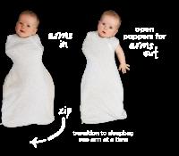Zavinovačka Grobag Snuggle 0-4m celoroční Baby Stars